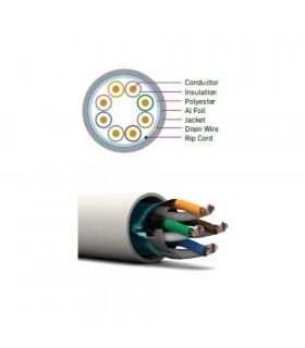 Cable bitel ftp cat-5e clase e lszh 305 m blanco