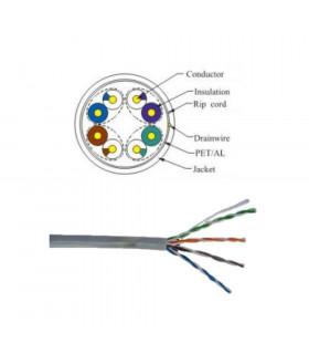 Cable powergreen utp cat-5e pvc 100 m blanco